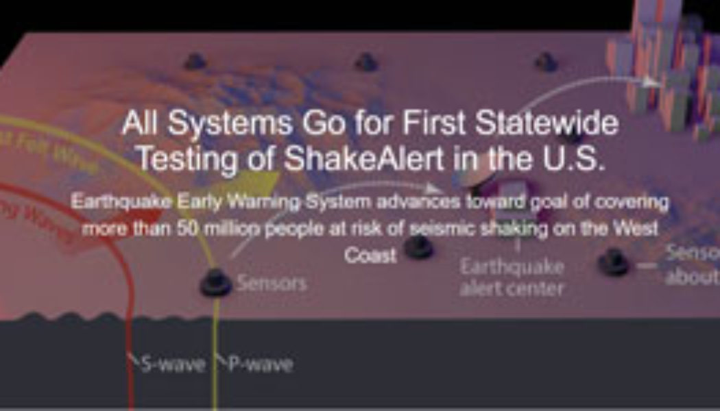 All Systems Go for First Statewide Testing of ShakeAlert in the United States